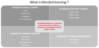 Schéma Blended Learning - Early makers